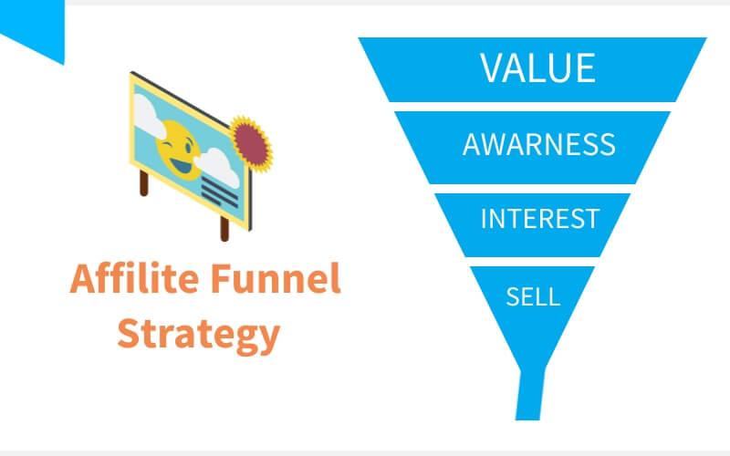 Affiliate marketing funnel